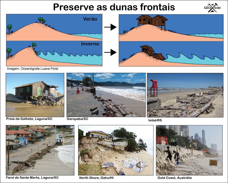 Dunas frontais (1)